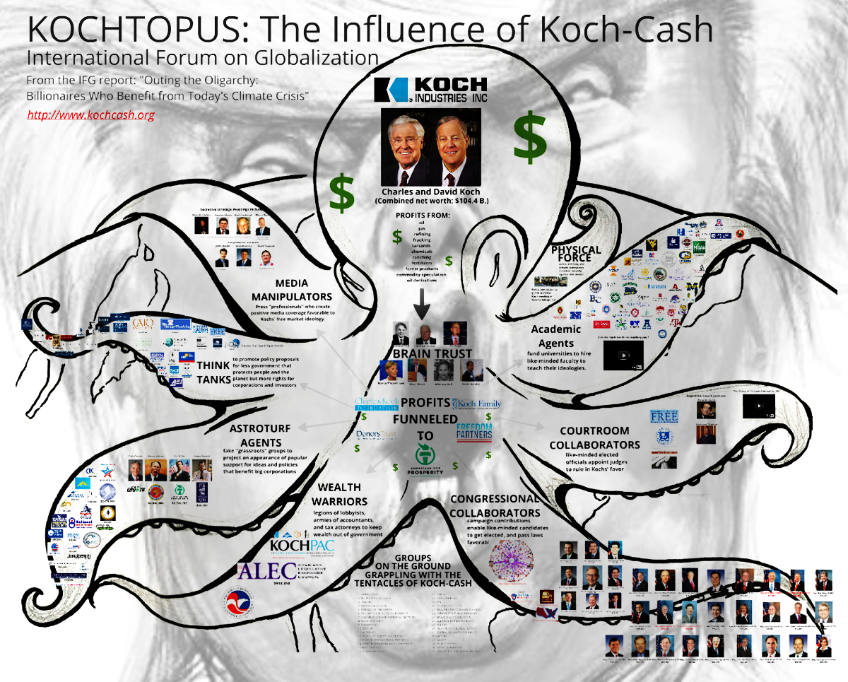 The Long Tentacles of the Koch Bros